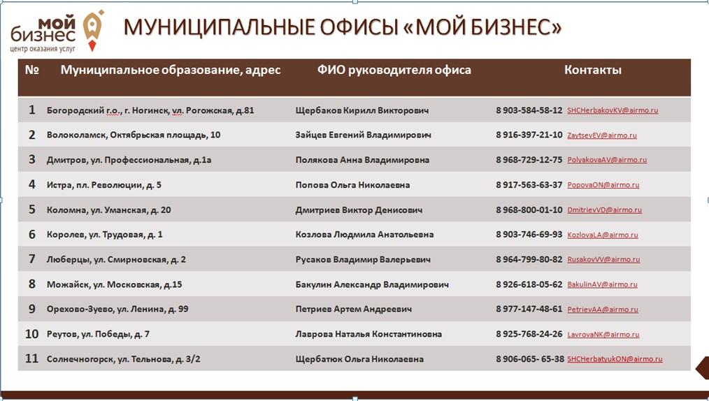 Адреса где можно сделать медицинскую книжку в Талдоме официально